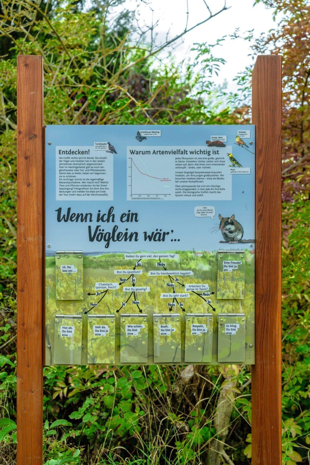 interaktive Tafeln Naturlehrpfad Flomborn